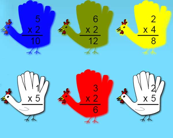Thanksgiving Multiplication Game